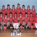 1996,Generacija 1982-1983 godište